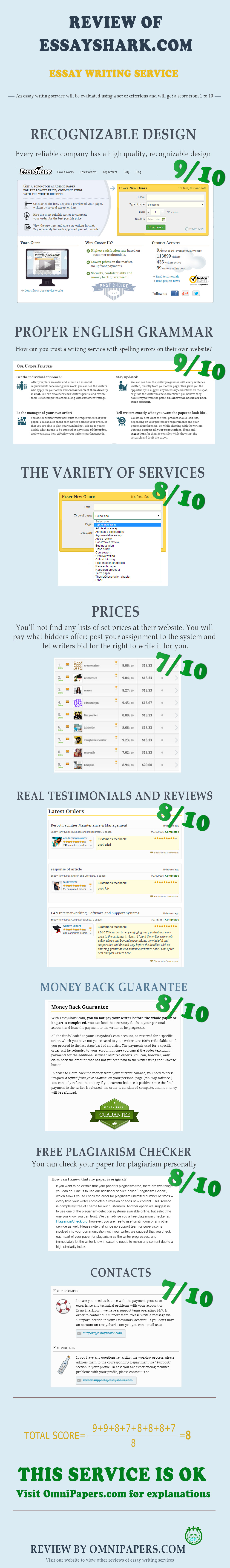 essayshark com review score 8 10 true sample available infographic review of essayshark com