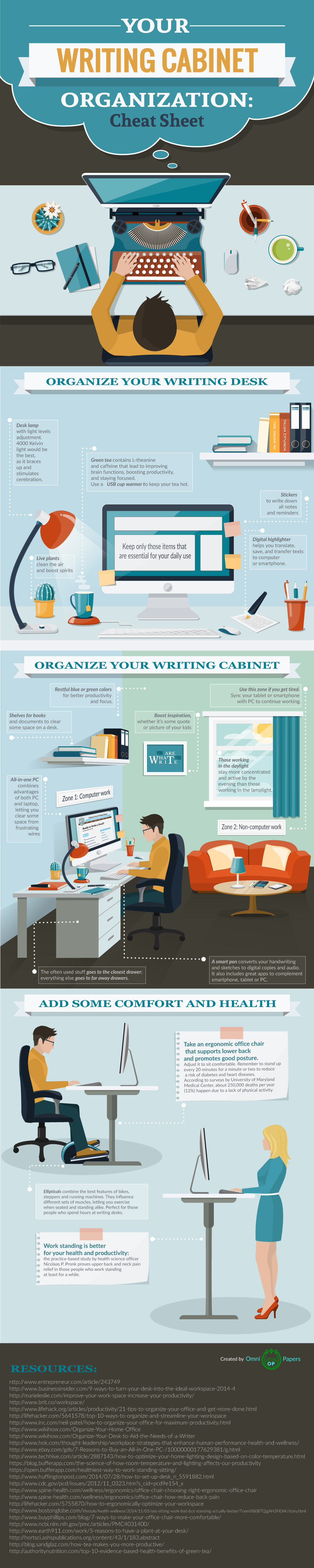 ways to organize your writing cabinet