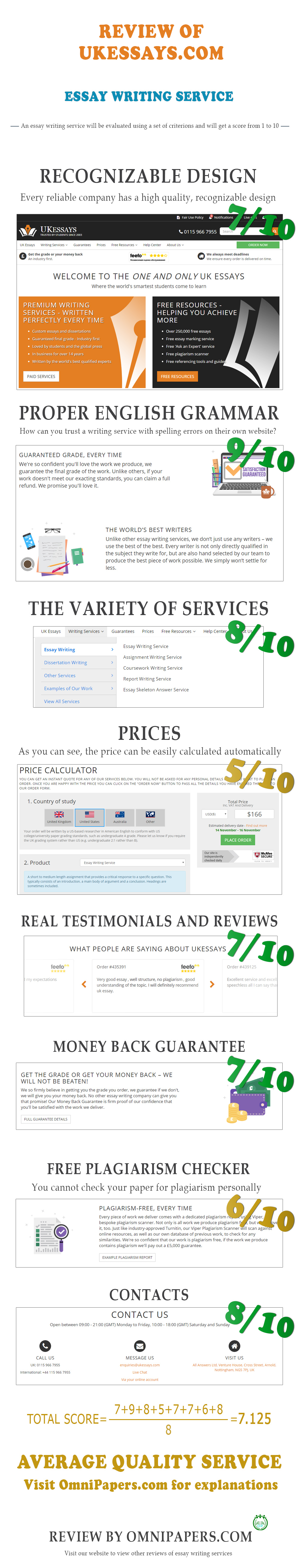 ukessays com review score 7 125 10 com infographic review of ukessays